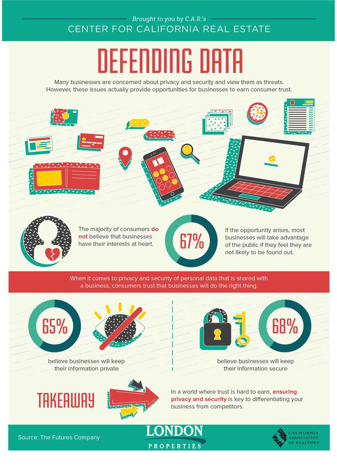 Defending Data
