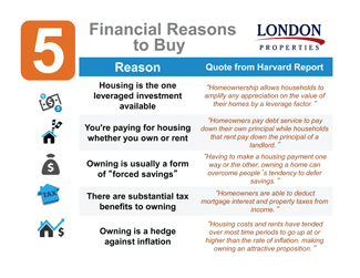 Financial Reasons To Buy