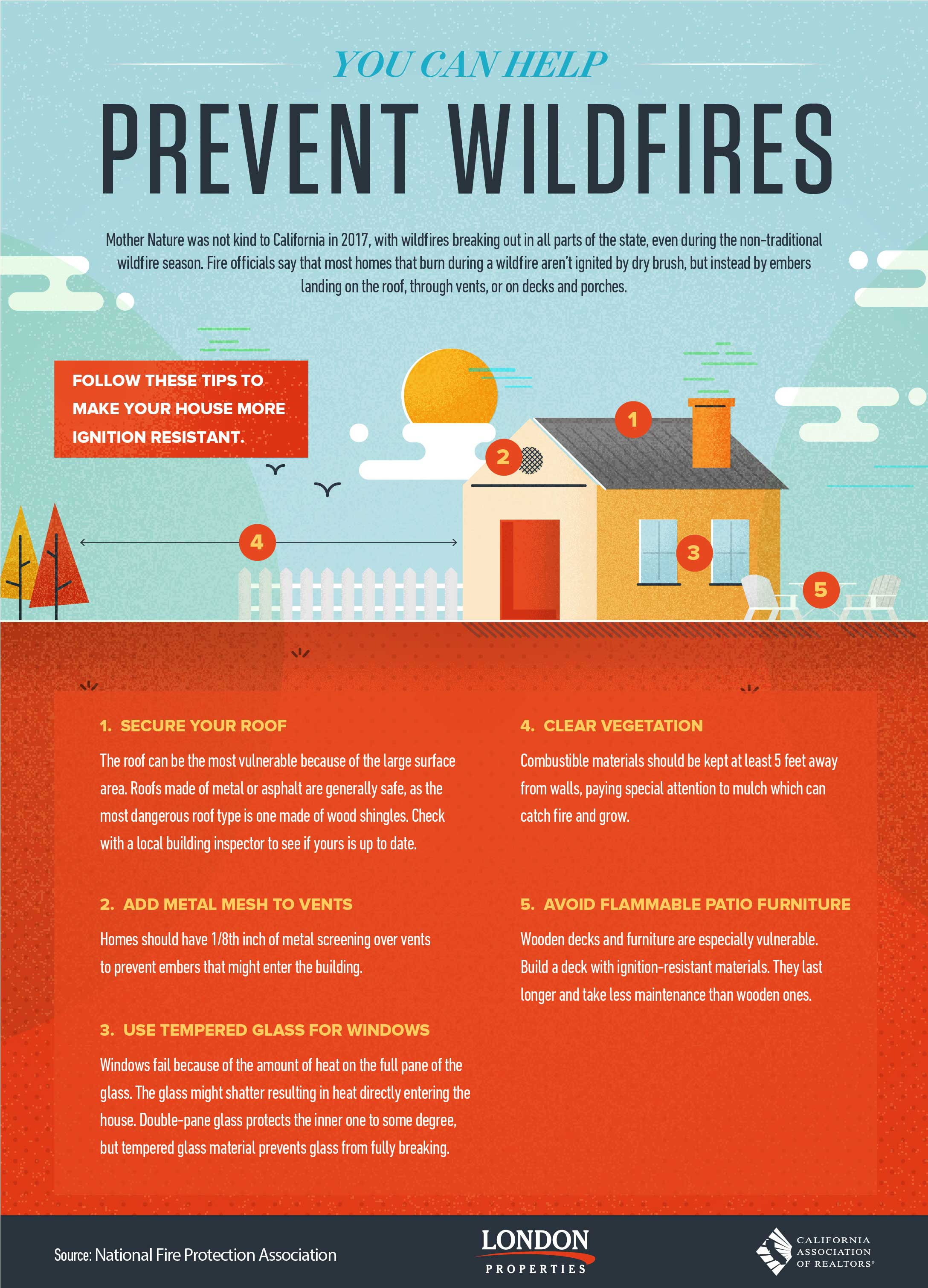 Prevent Wildfires